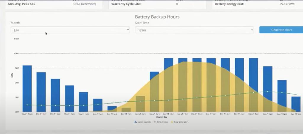 Battery Backup Hours