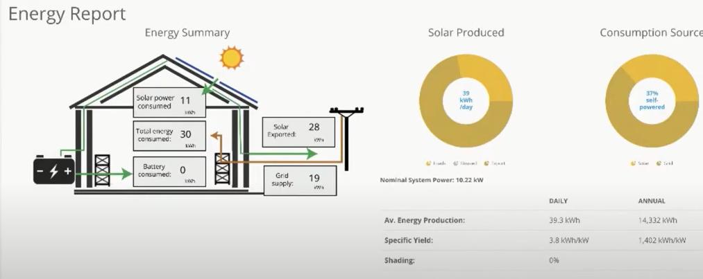 Energy Report Image 3