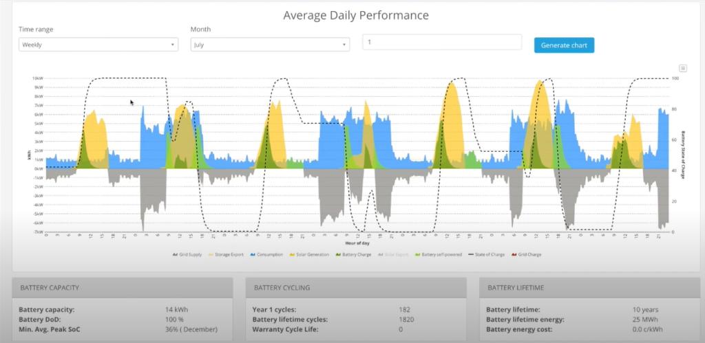 SolarPlus Battery Report Image