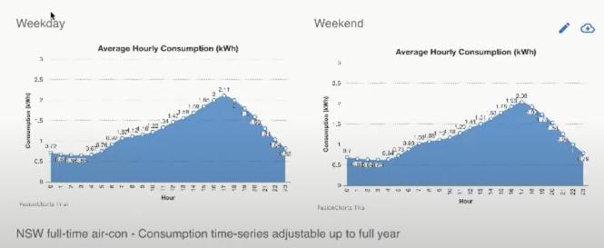 The Easy Solar Quoting Process in SolarPlus