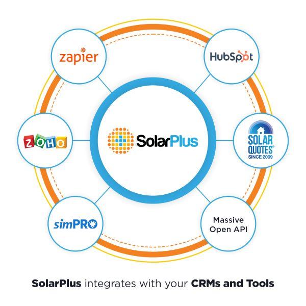 SolarPlus New Integrations